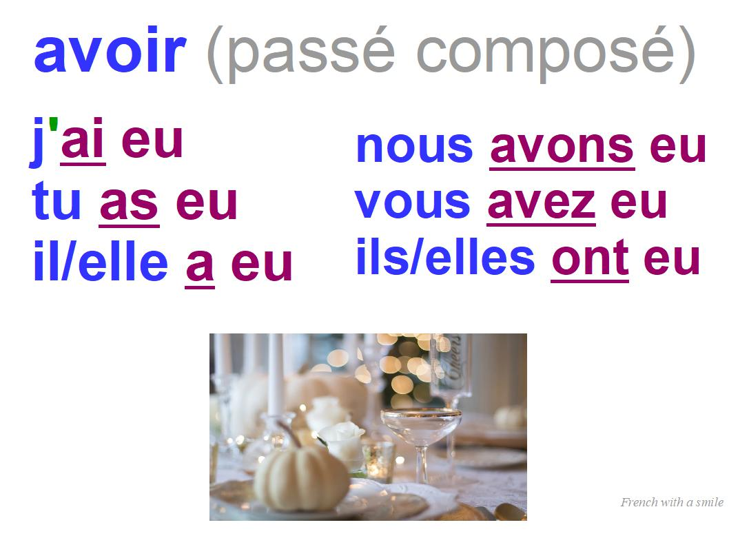 Intermediate #3 The three most important #verbs in #French